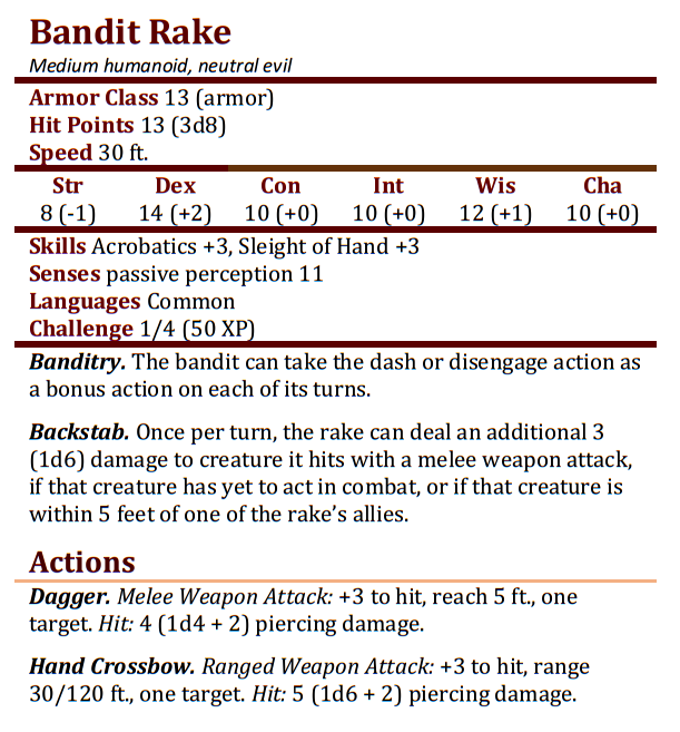 Bandit Rake